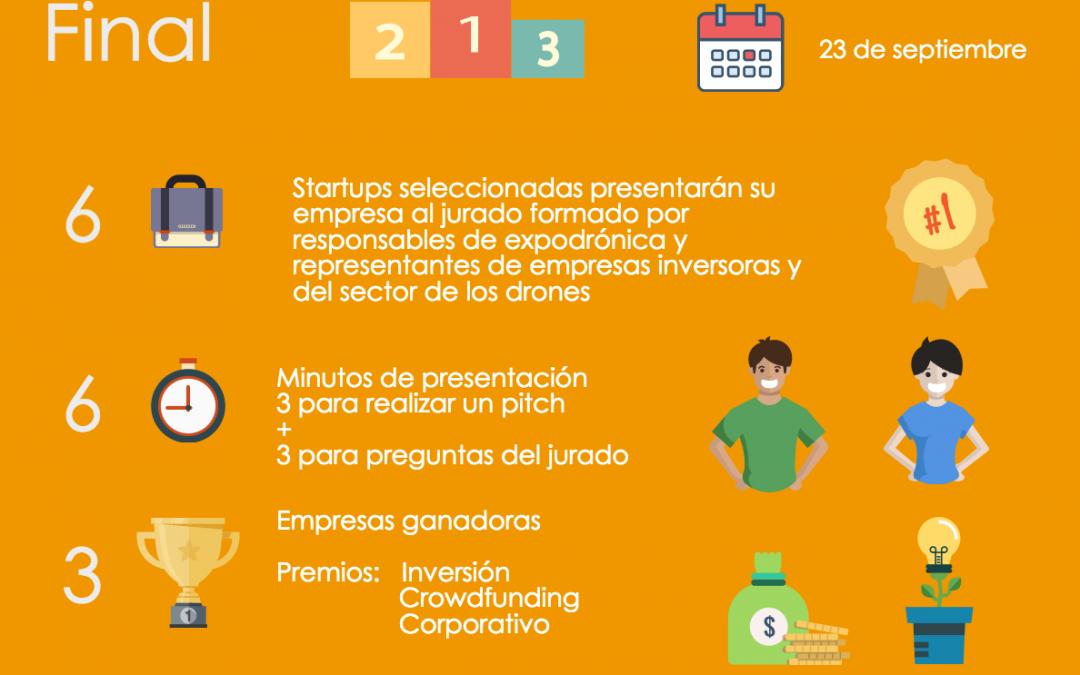 Expodrónica 2016 abre el plazo para presentar proyectos del I concurso de startups dedicadas a los drones que se celebra en España