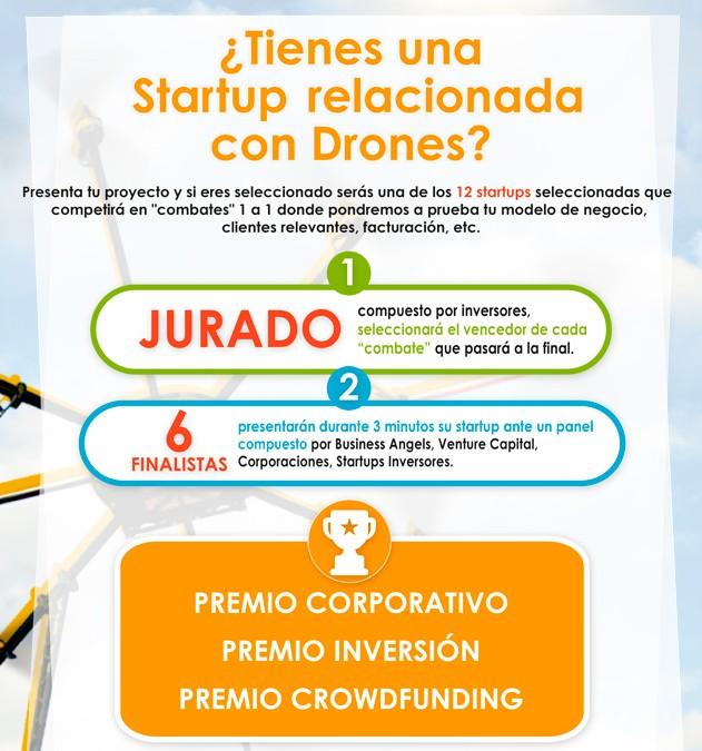 El primer concurso de startups de drones en España en la SER